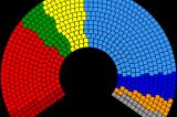 Vladimir Goati – Socijalni sastav komunističkih i radničkih partija u svetu