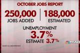 Oktobar u SAD: Čak 250.000 novih radnih mesta, veće plate i nedostatak radne snage!