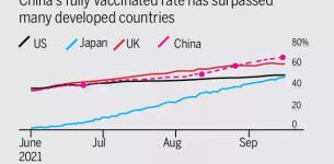 Kina vakcinisala milijardu stanovnika
