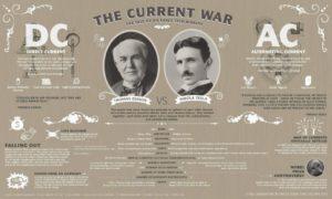 the-origins-of-electricity-tesla-vs-edison