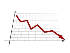 Ekonomsko potonuće
