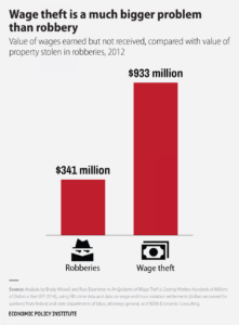 snapshot-wage-theft-09-18-2014.png.948